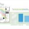 LG Optimus G3 mini - NillKin Film ฟิล์มกันรอย [Pre-Order]