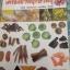 เครื่องยาพฤกษวัตถุ คู่มือเภสัชกรรมแผนไทยเล่ม2 thumbnail 1