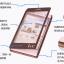 OPPO N1 Mini - Diary Case พร้อมส่ง thumbnail 2