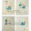 [Size S] แผ่นยางธรรมชาติรองนอนลายตาราง แบบปุ่มลม Pureen thumbnail 1